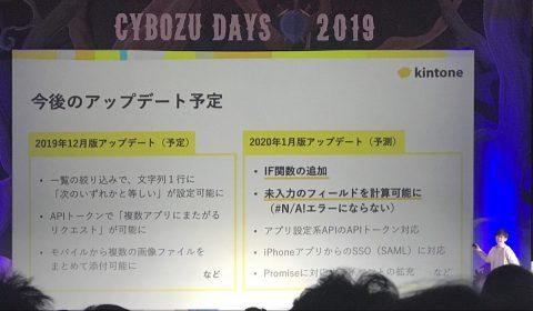 CybozuDays2019 Product Keynote
